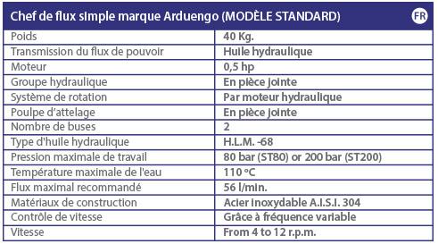 standardspecsFR
